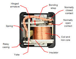 auto electric relay basics pops auto electric of orlando florida rh popsautoelectric com Find Core Relays Core Relays Infamous Second Son