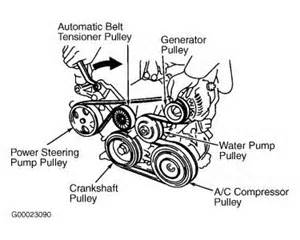 Yfz 450 Wiring Diagram Wiring Electrical Wiring Diagrams Inside 2006 Yfz 450 Wiring Diagram besides Bmw 2 Series Active Tourer Dimensions 0367 also 234 likewise Belimo Actuators Wiring Diagram in addition Direccion Asistida Hidra. on honda civic
