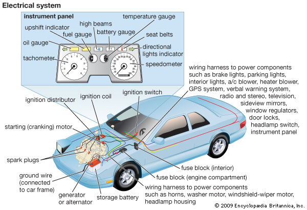 How Resistance Effects The Auto Electric System