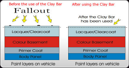 clay bar detailing by Pops Auto Detailing Orlando