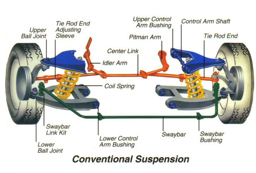 At Pop U0026 39 S Auto Electric  U0026 Ac  We Offer The Best In Shocks  U0026 Suspension Repair