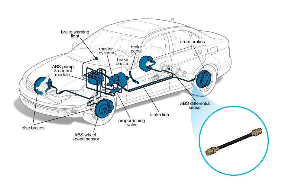 Complete Brake Repair Job
